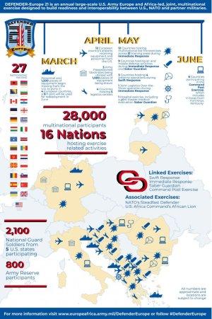 DE21 Infographic-1.jpg