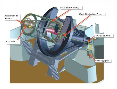 desi-dark-energy-spectroscopic-instrument.jpg