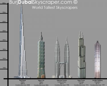 world-tallest-skyscrapers.jpg